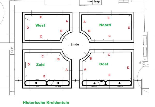Hist. kruidentuin vakkenindeling